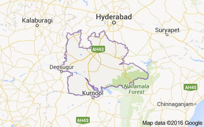 Mahbubnagar district, Andhra Pradesh